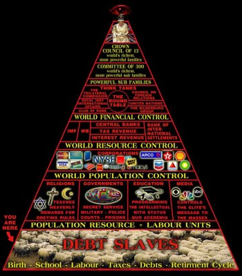 illuminati_pyramid_organization.jpg